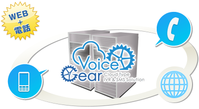 クラウド型IVRソリューション Voice GEAR
